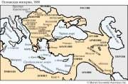 Неоосманизм - новый путь Турции