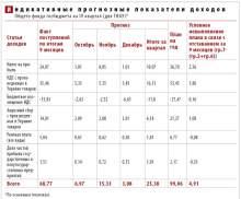Николай Азаров поручил контролирующим органам в последнем квартале выдавить из экономики в полтора раза больше, чем она может дать