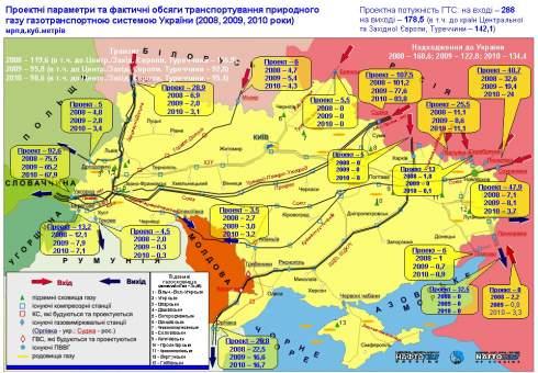 Рыночная стоимость ГТС Украины — 61 млрд. долл.?