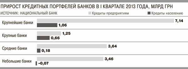 Курс валют в украине ощадбанк
