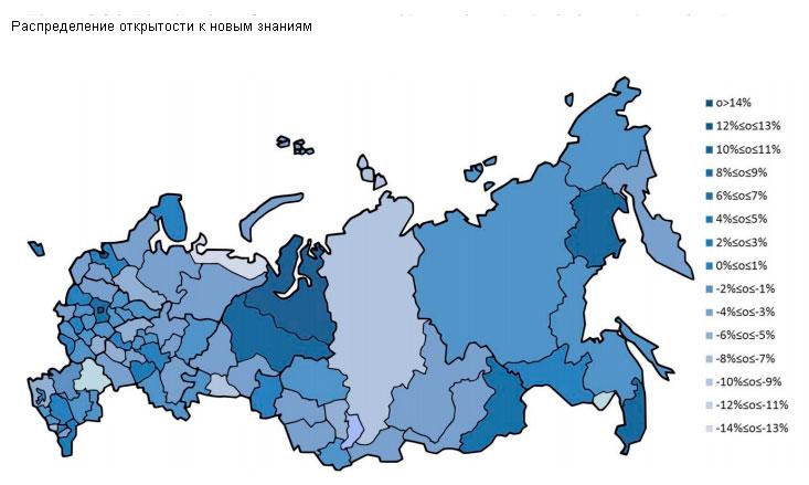 Всемирный банк экономика россии