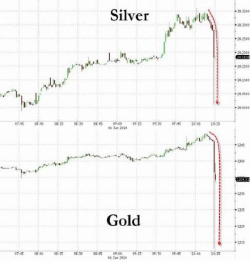 Обвал золота в феврале 2014 года: виновный найден