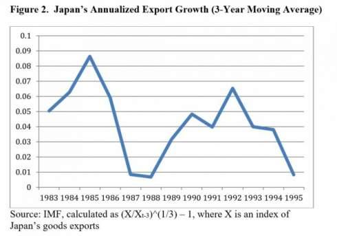 Японский экспорт