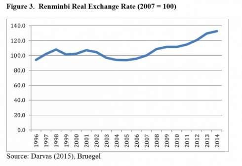 Курс юаня к доллару США