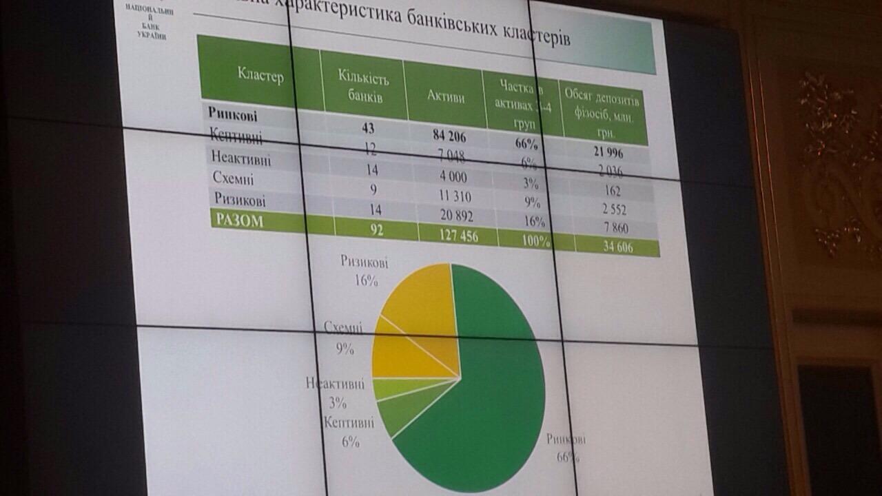 Фонд гарантирования вкладов начал процедуру ликвидации Радикал Банка