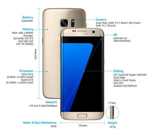 Samsung представила флагманские смартфоны Galaxy S7 и Galaxy S7 Edge