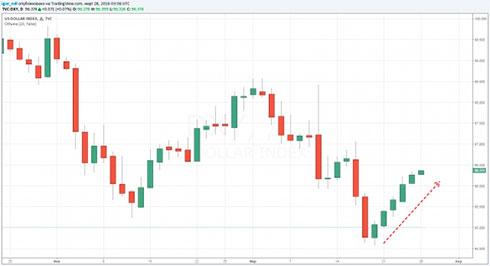 Специалисты говорили о потере Саудовской Аравией наиглавнейших рынков сбыта нефти