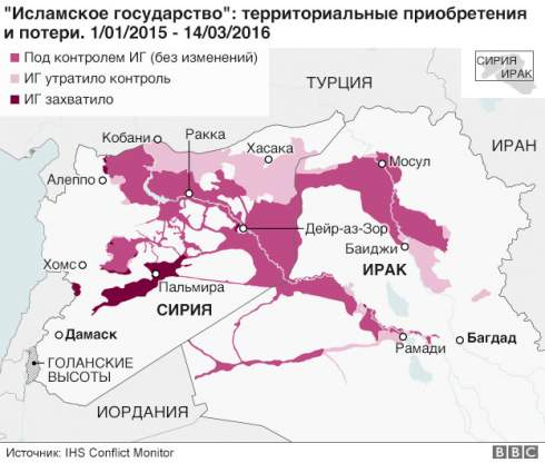 Итоги российской военной кампании в Сирии: что в сухом остатке?
