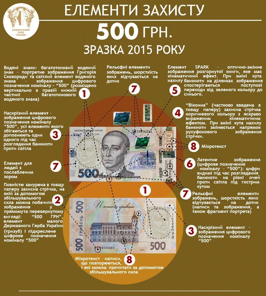 С11апреля воборот пустят новые 500 гривень