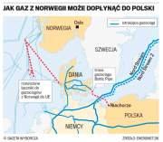 """Польша и Дания обсуждают строительство """"Балтийского газопровода"""""""