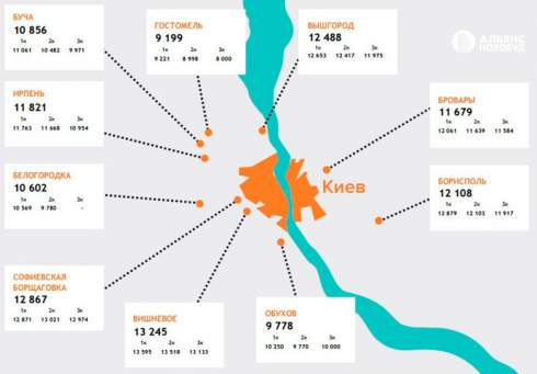 Кто покупает квартиры под Киевом