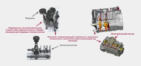 Компания Infiniti представила революционный двигатель