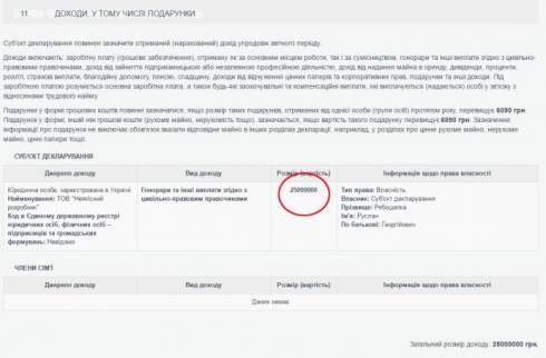 Депутаты: Хакеры взломали базу электронных деклараций