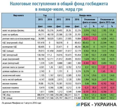 Слишком много рисков: почему Украина до сих пор не получила транш от МВФ