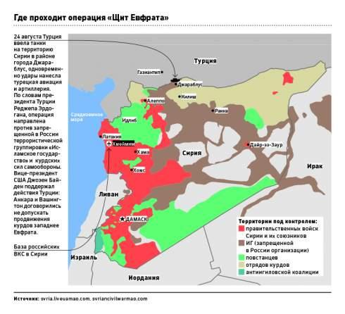 Что значит для России наземная операция Турции в Сирии