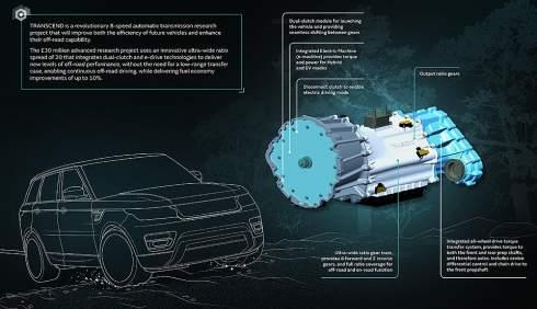 """Jaguar Land Rover подготовит 8-ступенчатый """"робот"""" с двумя сцеплениями"""