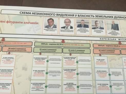 """Стали известны главные """"подельники"""" в земельном деле Кернеса и Добкина"""