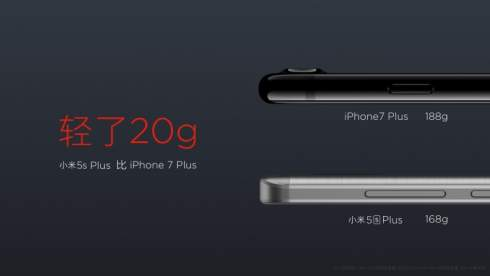 Xiaomi представила цельнометаллические флагманы Mi 5S и Mi 5S Plus