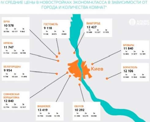 Киевский пригород отказывается от панельного строительства