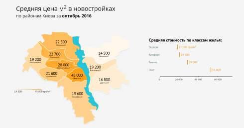 Продажи жилья в Киеве пошли на спад