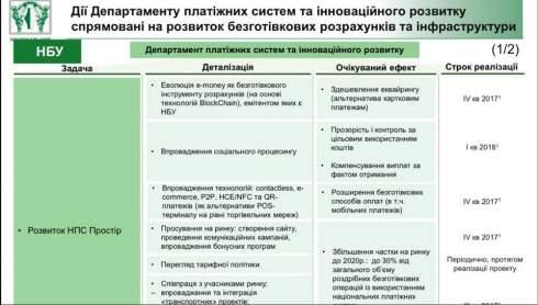 Через год в Украине должна появиться новая система государственных электронных денег на базе Blockchain