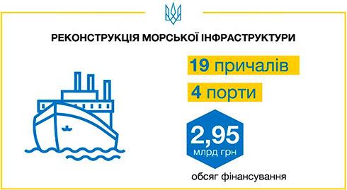 Кабмин обещает монетизацию субсидий: полтора млн. семей получат по700 грн