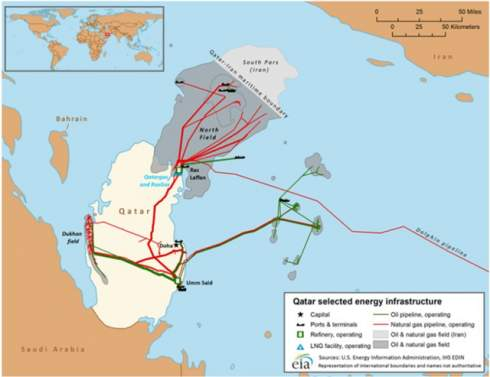 Как катарский кризис изменит будущее региона?