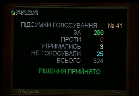 Рада не дала согласие  сзадержанием иарестом народного депутата Полякова