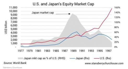 Япония готова к экономическому прорыву?