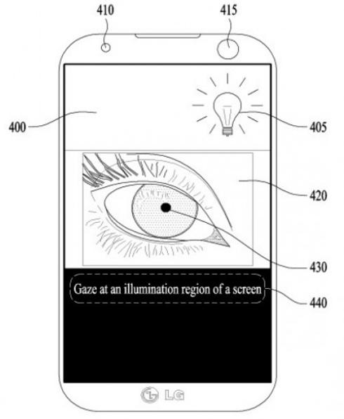 LGG7 получит новый сканер радужной оболочки глаза— Слухи