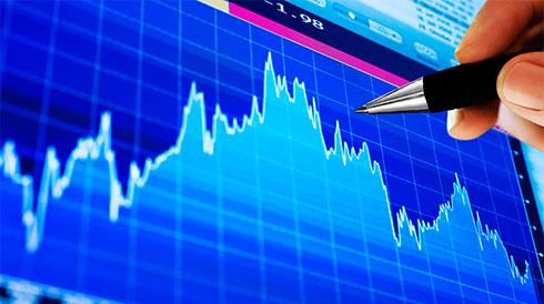 индикаторы настроений рынка форекс