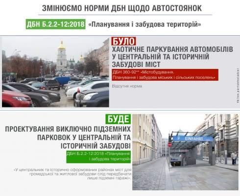 В центральных частях города запретят наземные парковки