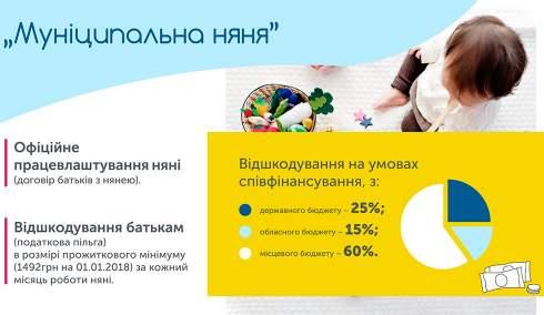 Социальная няня и «пакет малыша»: в Украине приняли ряд важных новаций по рождению ребенка
