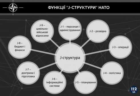 «Белая книга» Минобороны: Топ-5 успехов украинской армии