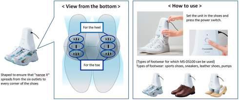 Panasonic представила технологичный освежитель для обуви
