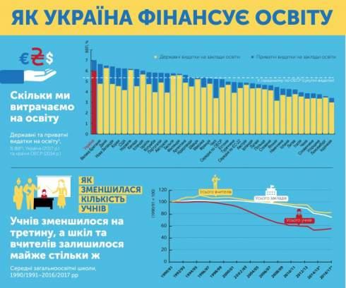 Сату Кахконен: Що не так з українською шкільною освітою