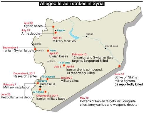 Как Сирия ускользает из рук России