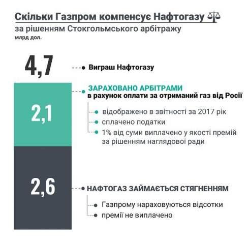Андрей Коболев: Наш приоритет — изменение схемы торговли газом, устранение посредников