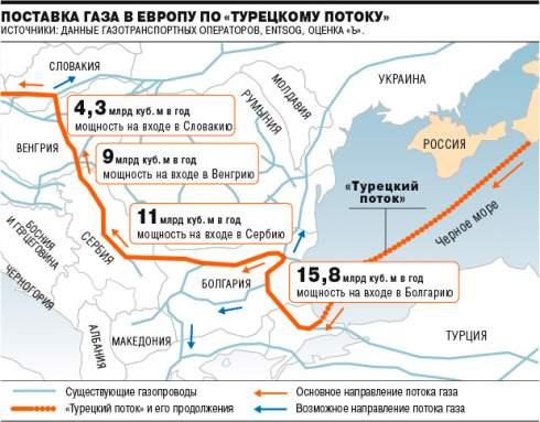 Определен окончательный маршрут «Турецкого потока»