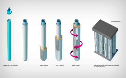 В Нидерландах представили концепт необычной приливной электростанции