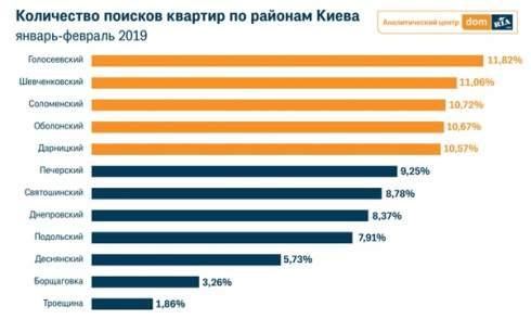 Киевляне опасаются покупать квартиры в новостройках и скупают старое жилье