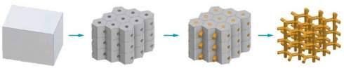 Новый нанопористый материал обещает улучшить батареи и катализаторы
