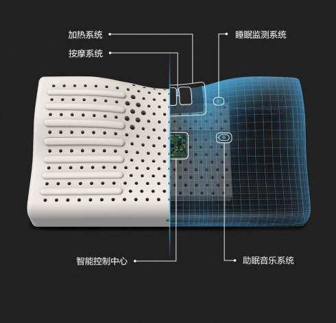 Представлена умная подушка Xiaomi с массажером, Bluetooth и стереодинамиками