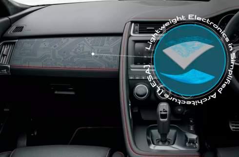 Jaguar Land Rover начнет «печатать» дисплеи на деталях интерьера