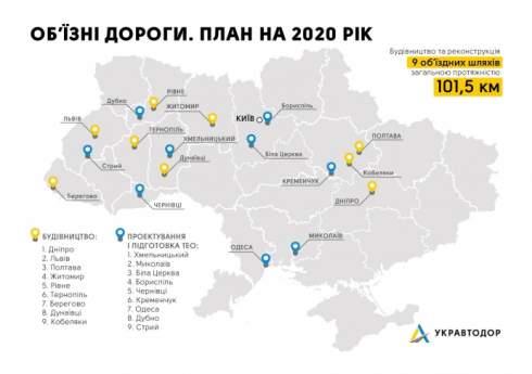 Укравтодор показал, в каких городах будет строить в этом году объездные дороги