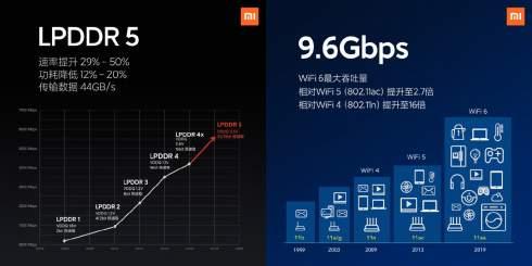 Xiaomi представила дорогие Mi 10 и Mi 10 Pro с Wi-Fi 6 и Snapdragon 865