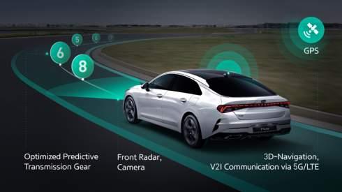 Безопасность и экономия топлива: Hyundai и KIA разработали «умную» систему переключения передач