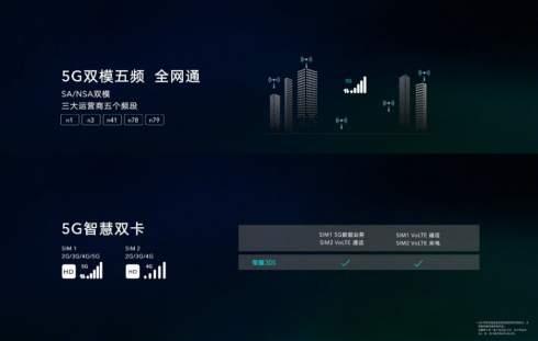 Honor представила 7-нм чип Kirin 820 5G с массой улучшений по сравнению с Kirin 810