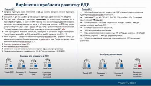 НКРЭКУ представила два сценария решения проблем в «зеленой» энергетике