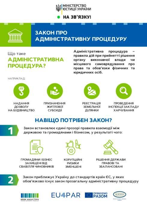 Правительство одобрило законопроект «Об административной процедуре»